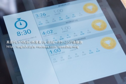スピードラーニング英語のiPad(タブレット)用アプリ/聞き流し時間の目標設定